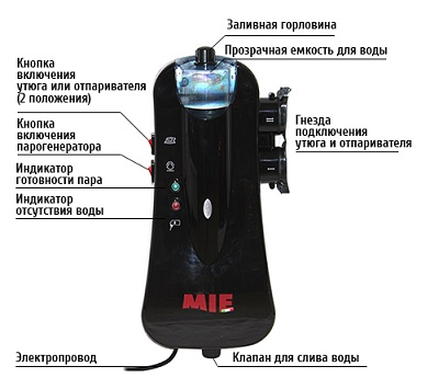 http://www.citypar.ru/images/completto non stop/parogenerator.jpg